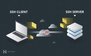 SSH Client ve Server