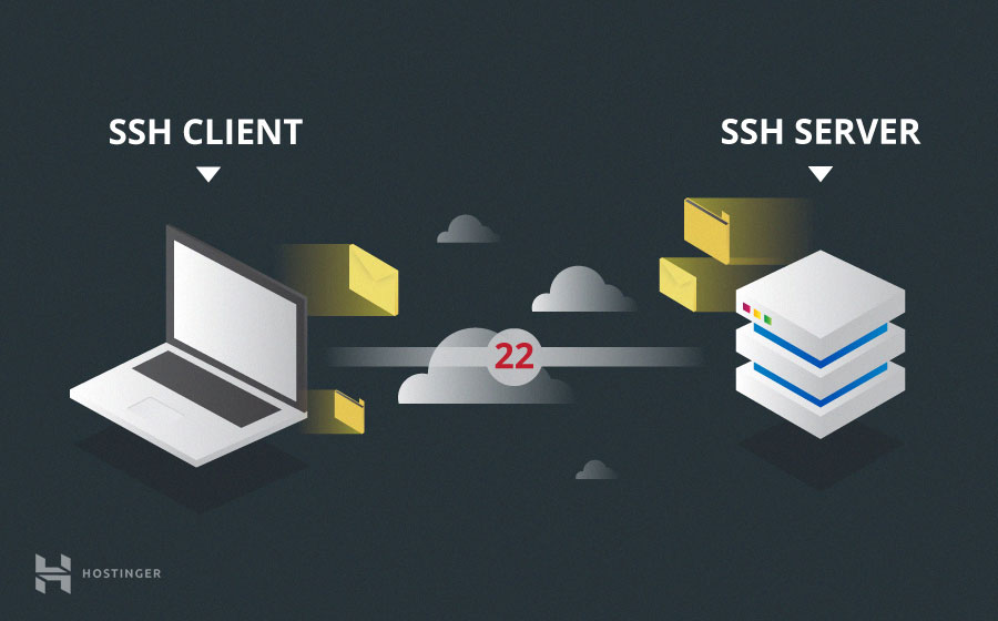 SSH Client ve Server