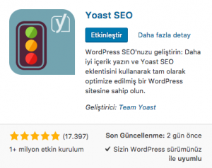 WordPress Eklenti Etkinleştir
