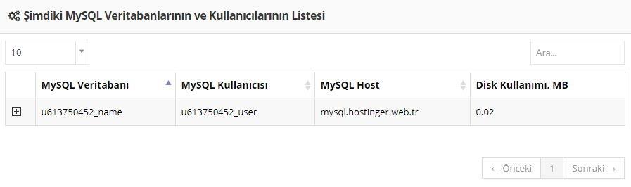 Hostinger MySQL veritabanı bilgileri