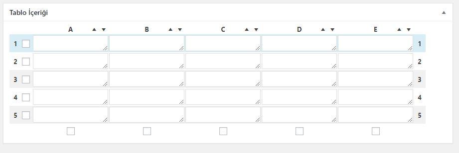 WordPress tablosuna veri girişi
