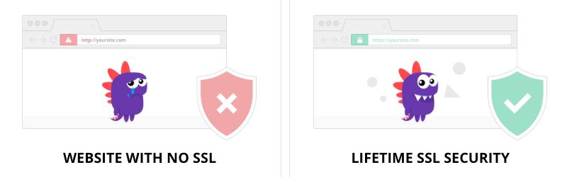 SSL sertifikası farkı
