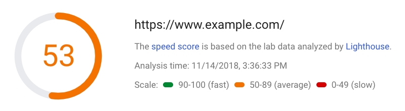 Google Page Insights kullanılarak oluşturulan website performans raporu