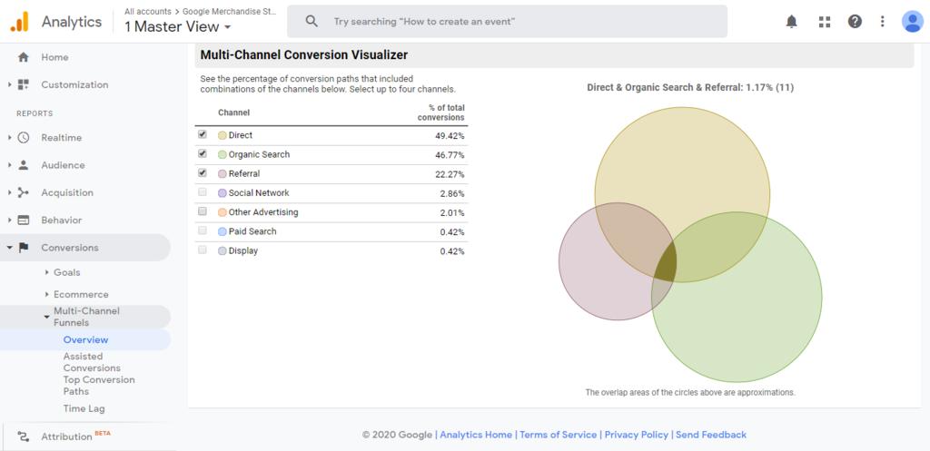 Google Analytics'in çok kanallı dönüşüm görselleştiricisi