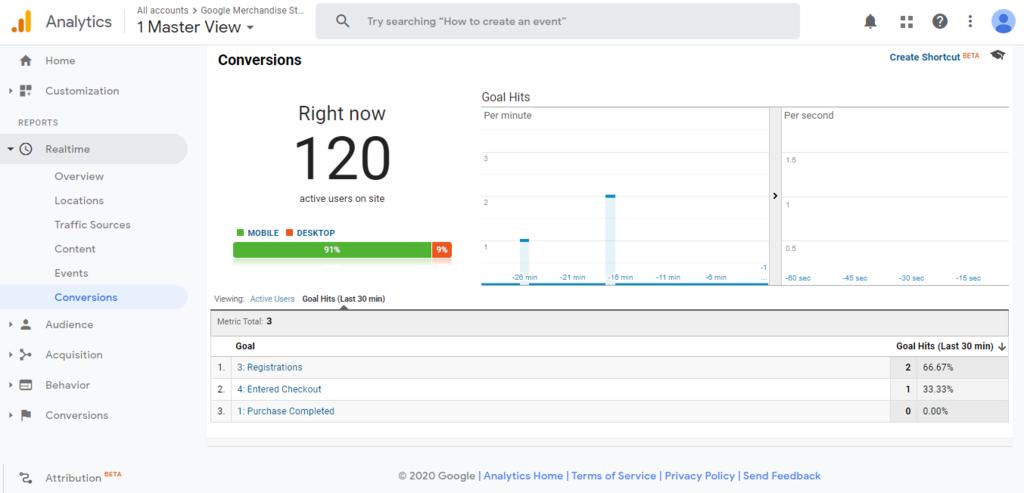 Google Analytics'in gerçek zamanlı dönüşüm raporu