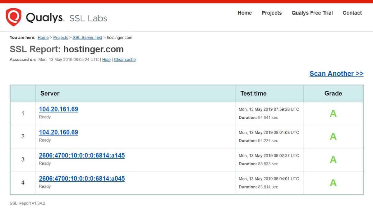 İşte Hostinger'ın SSL kalitesi